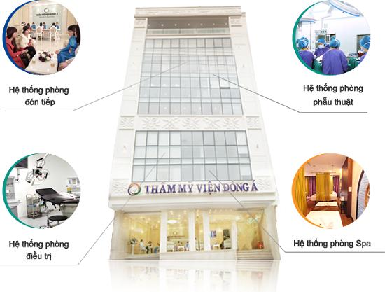 Tổng quan hệ thống cơ sở vật chất của Viện điều trị nám Đông Á