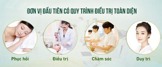 Quy trình điều trị 4 giai đoạn toàn diện