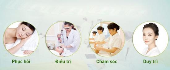 Viện điều trị nám công nghệ cao xác định cấp độ nám cho từng khách hàng trước khi điều trị