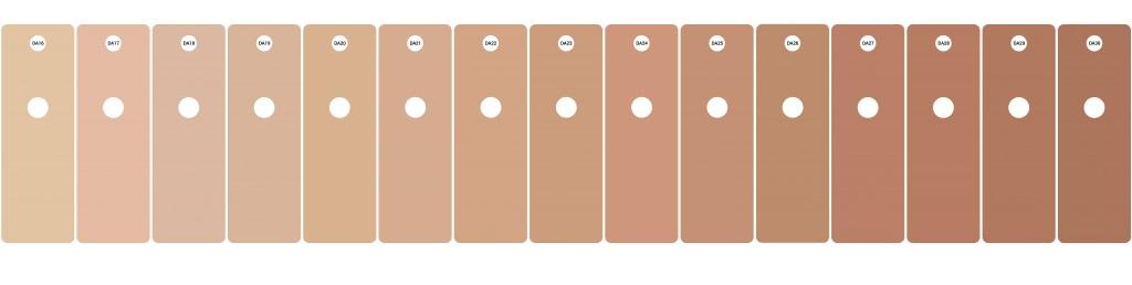 Kết quả hình ảnh cho bảng đo da